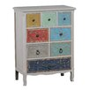 Powell Furniture Molly 8 Drawer Storage Cabinet