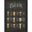 The Artwork Factory Beer Glassware Poster Framed Vintage Advertisement