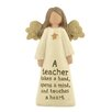 Blossom Bucket Teacher Angel Figurine (Set of 4)