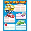 Trend Enterprises How Do We Get Home Learning Chart (Set of 3)