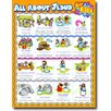 Frank Schaffer Publications/Carson Dellosa Publications All About Jesus for Kids Chart (Set of 3)