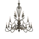 Millennium Lighting Chandeliers