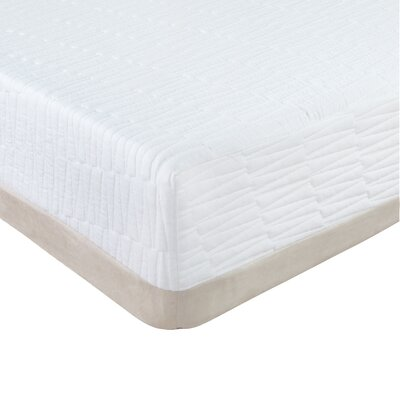 Latex Foam Mattress Reviews 99