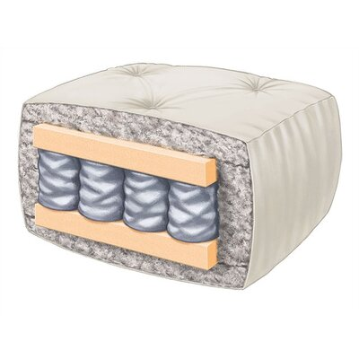 mattress best for back and hip pain