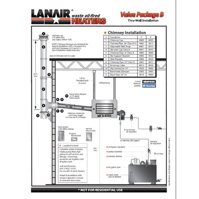 Lanair Products, LLC 200,000 BTU Ceiling Mounted Forced Air Cabinet Heater with Wall Chimney