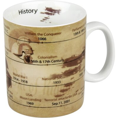 Konitz Gift for All Occassions History Mug