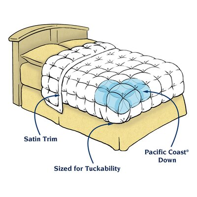 Buy Pacific Coast Feather Lightweight Warmth Down Comforter - King: Duvets & Down Comforters - testdji.cf FREE DELIVERY possible on eligible purchases.