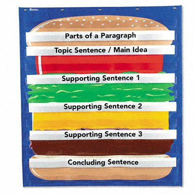 Learning Resources® Hamburger Sequencing Pocket Chart
