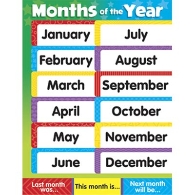 Trend Enterprises Learning Months Of The Year Chart