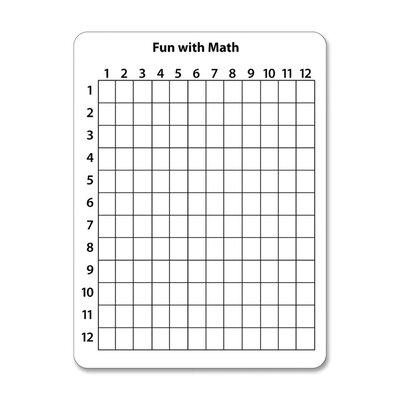 Chenille Kraft Company Math Lap Board Whiteboard, 1' x 1'