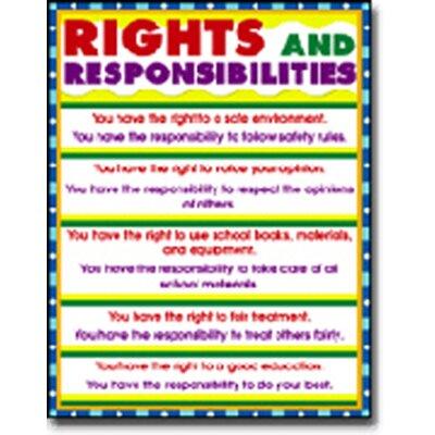 Frank Schaffer Publications/Carson Dellosa Publications Rights and Responsibilities Chart