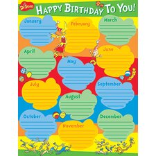 Dr Seuss Birthday Poster (Set of 3)