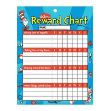 Chore Cat in Hat Reward Chart
