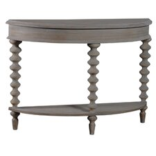 Cypress Console Table