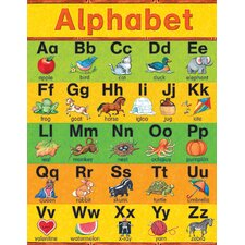 Sw Alphabet Early Learning Chart (Set of 3)