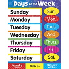 Learning Days of The Week Chart (Set of 3)