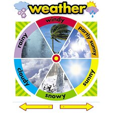 Weather Chart (Set of 3)