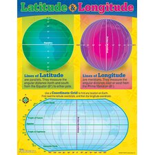 Longitude and Latitude Chart (Set of 3)