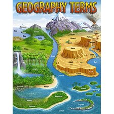 Geography Terms Chart (Set of 3)
