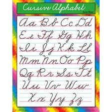 Cursive Alphabet Zanerbloser Chart (Set of 3)