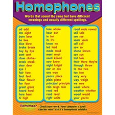 Homophones Grade 3-6 Chart (Set of 3)