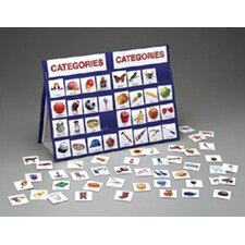 Categories Chart