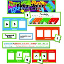 Place Value Decimals-millions Mini Bulletin Board Cut Out