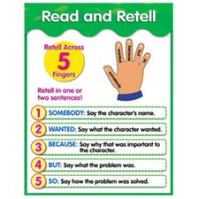 Read and Retell Grade 1-3 Chart