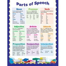Parts of Speech Small Chart