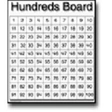 Hundreds Board Chart