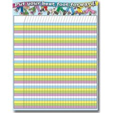 Incentive Put Your Best Foot Chart (Set of 3)