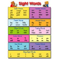 Sight Words Chart (Set of 3)