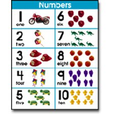 Number Sets 1-10 Chart (Set of 3)