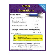 Pre-Algebra Order of Operations Chart