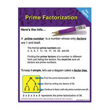 Pre Algebra Prime Factorization Chart