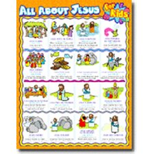 All About Jesus for Kids Chart (Set of 3)