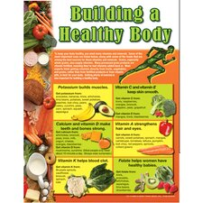 Building A Healthy Body Chart