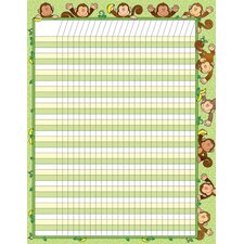 Monkeys Chart (Set of 3)