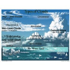 Types of Clouds (Set of 3)