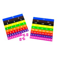 Fraction and Decimal Tiles in Bag Numbers