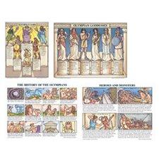 Greek and Roman Mythology Poster Set