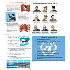 World War 2 Grade 4-9  Set