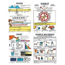 Physical Science Grade 4-9  Set