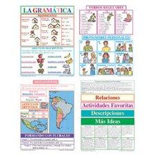 Spanish Grammar  Set