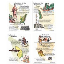 North American Indians Poster Set