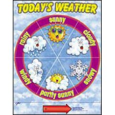 Weather Dial Chart (Set of 3)