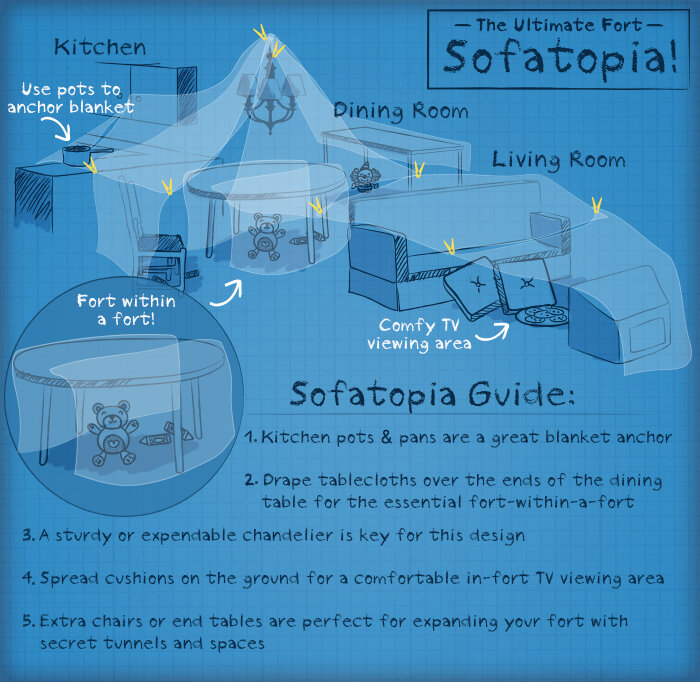 Sofatopia Sofa Fort