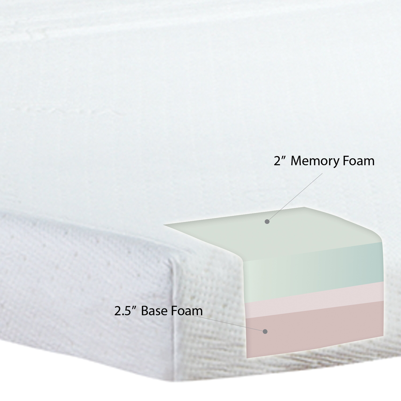 Classic Brands 4 5 Memory Foam Sofa Mattress Reviews