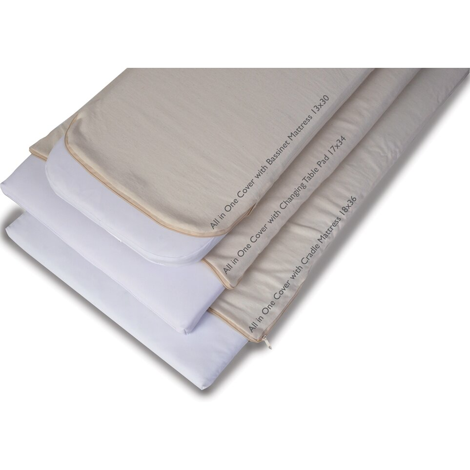 changing table pads view larger starlight support contour changing table pad and luxury baby