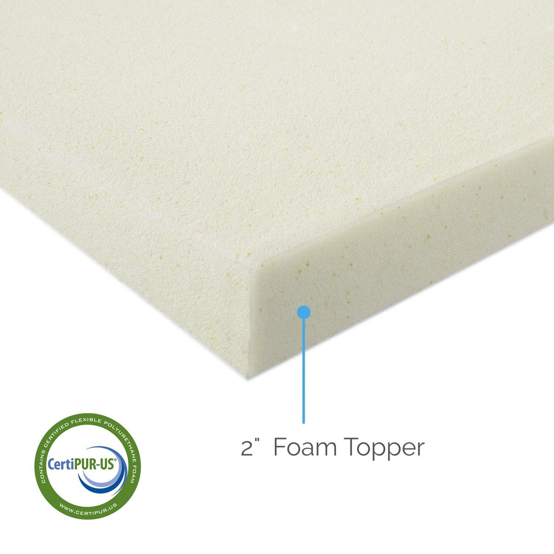 Lucid Memory Foam Mattress Topper & Reviews